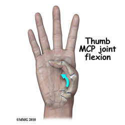 thumb movement